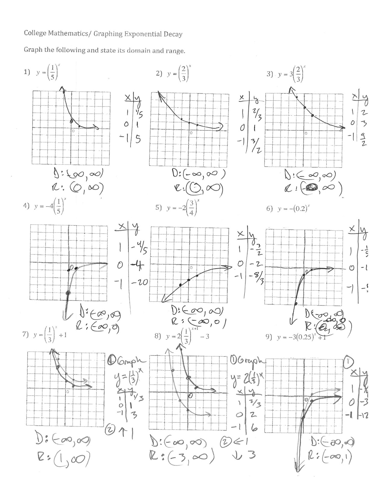 Graphing Drawing At Getdrawings Free For Personal Use Graphing