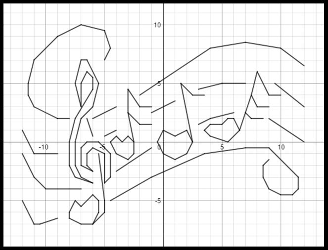Graphing Drawing At Getdrawings Com Free For Personal