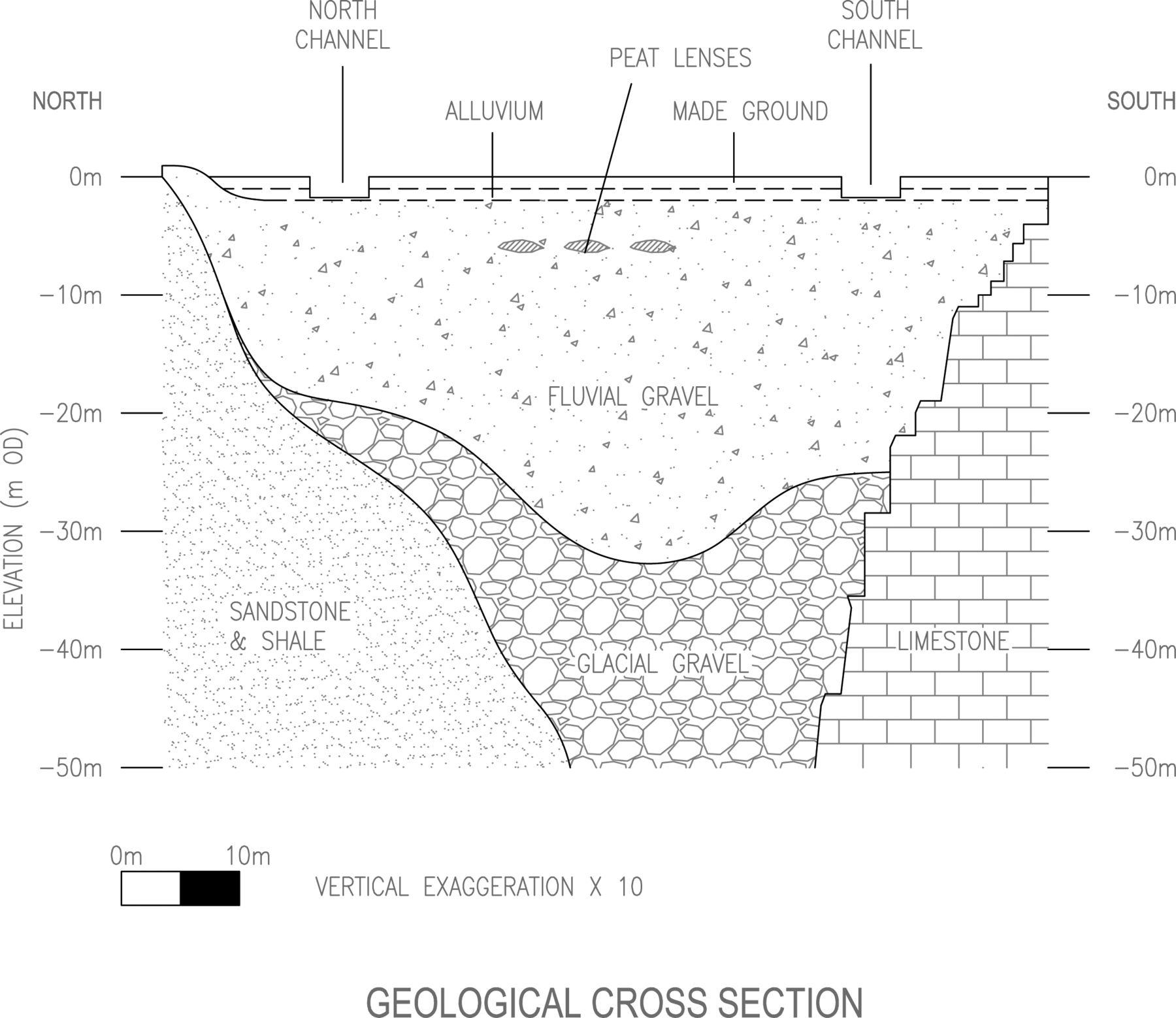 1800x1558 Deep Excavations In Water Bearing Gravels In Cork Quarterly