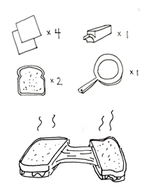 210x278 How To Make A Grilled Cheese Sandwich Mapping Complex