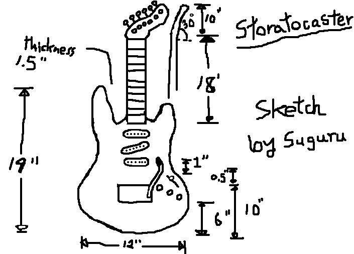 705x506 Fender Acoustic Guitar Pics