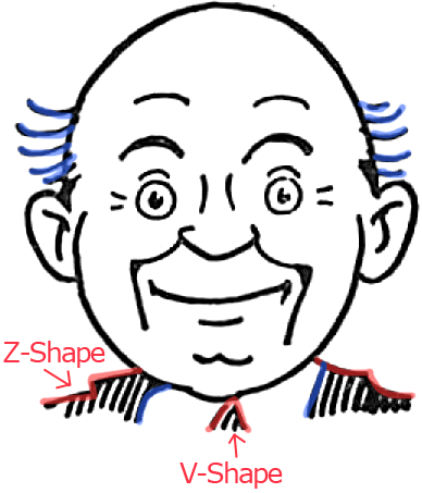 388x453 How To Draw A Cartoon Bald Man With Simple Shapes, Letters,