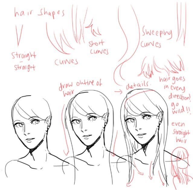 Hair Tutorial Drawing