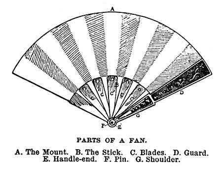 450x348 Antique Fans History Of Fans Vintage Purses And Hats