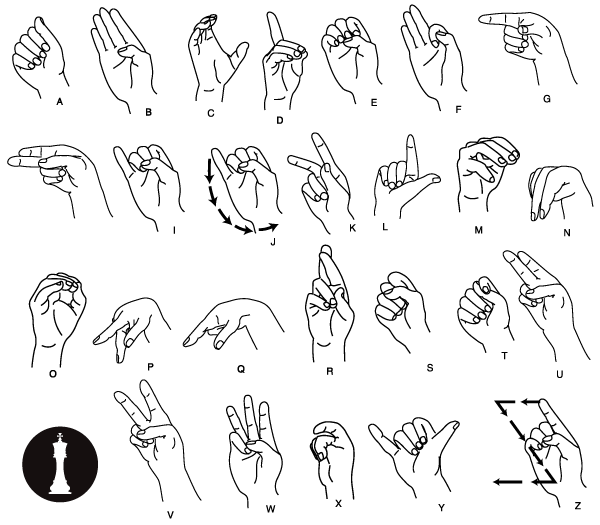 600x525 Free Vector Hand Gesture Resources Vectors Vector