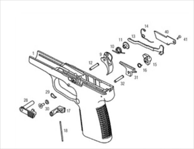 650x501 Ask A Firearms Question Firearm Forum Question Testing