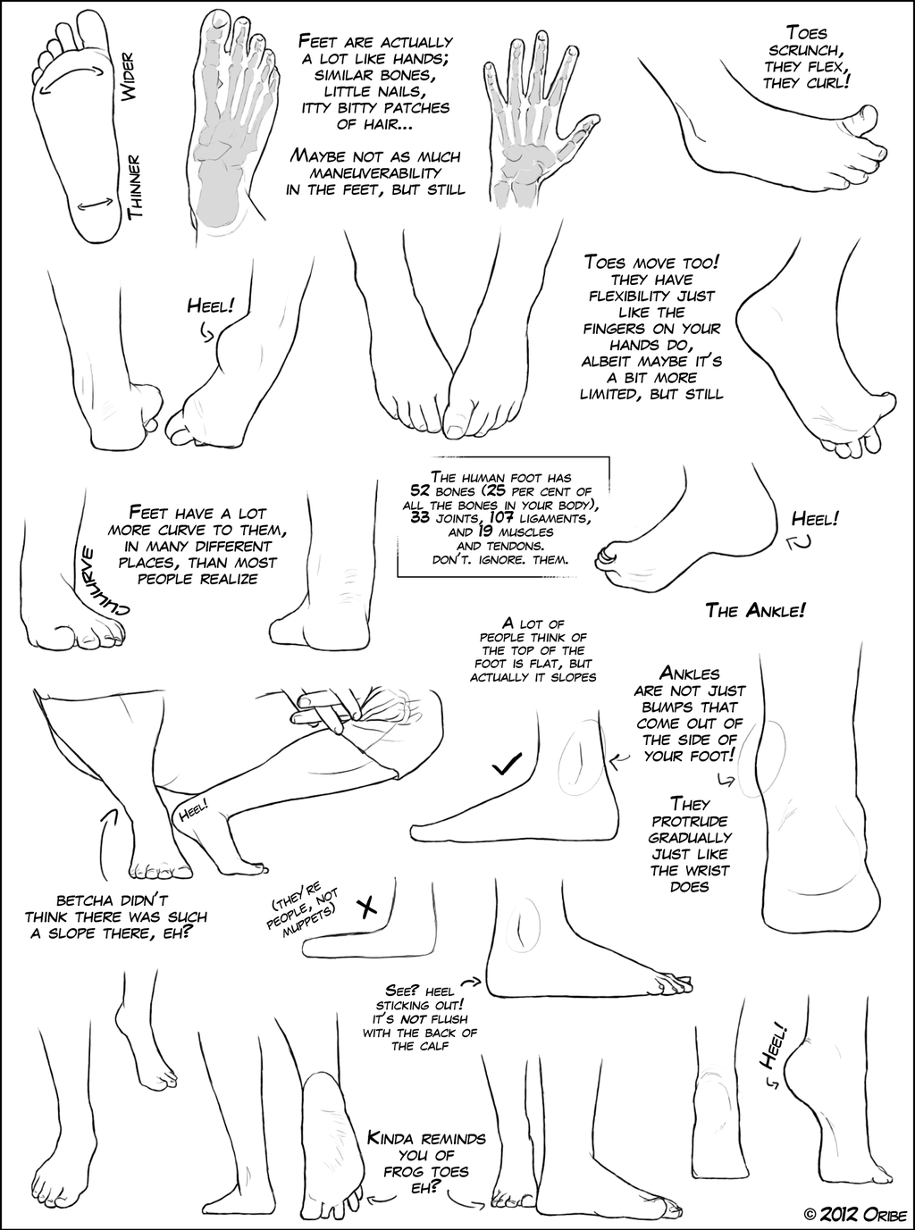 1024x1377 Art Perspective Hands Feet Clothing Emotions Reference Tutorial
