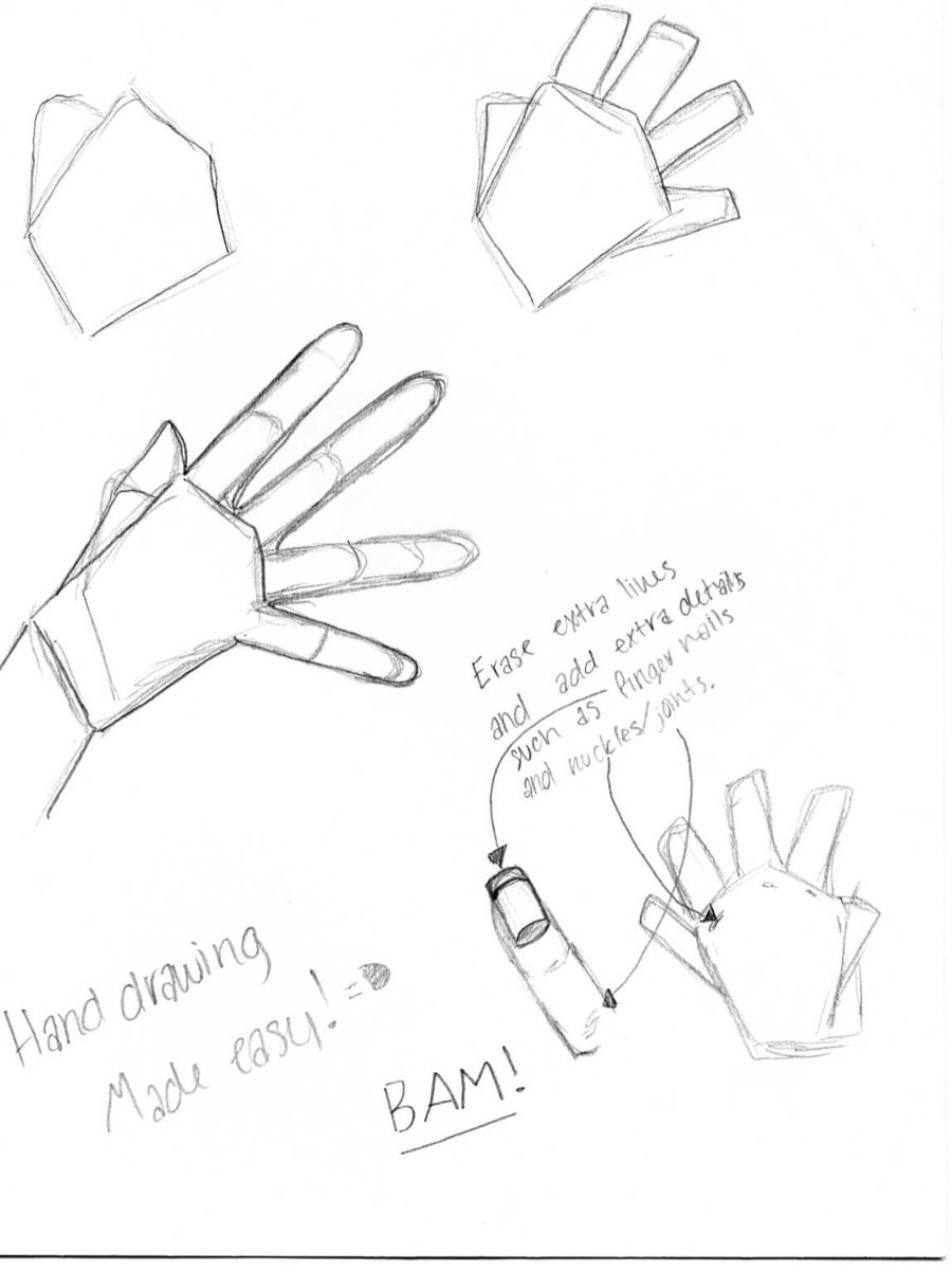 900x1201 How To Draw A Simple Hand By Cunningsamurai