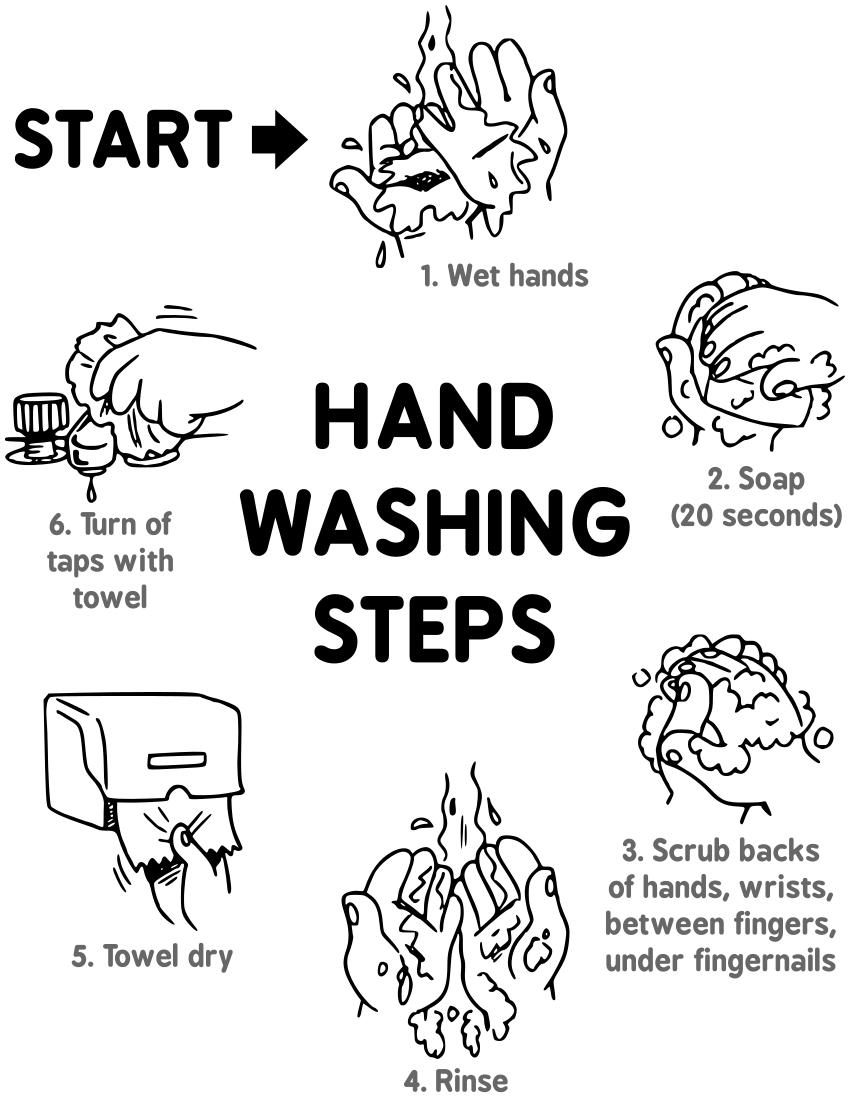 850x1100 Hand Washing