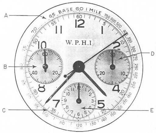 512x435 The Dial Chronograph Setting The Hands Correctly On
