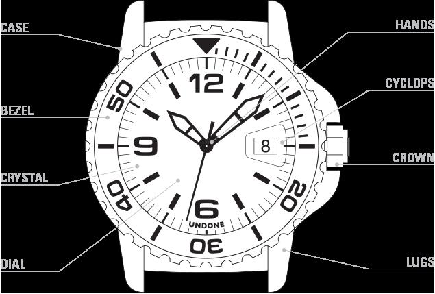 635x429 Watch Glossary