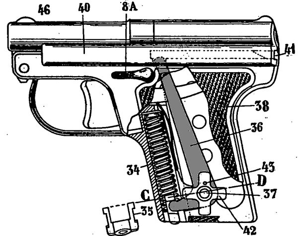 Handgun Drawing At Getdrawings Com