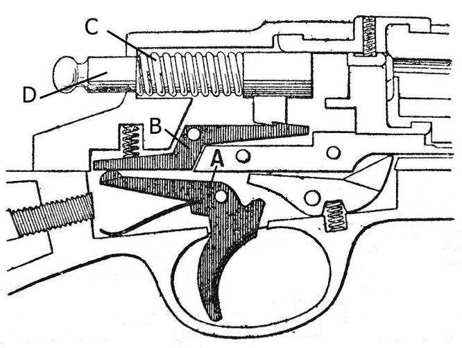 666x502 Trigger (Firearms)