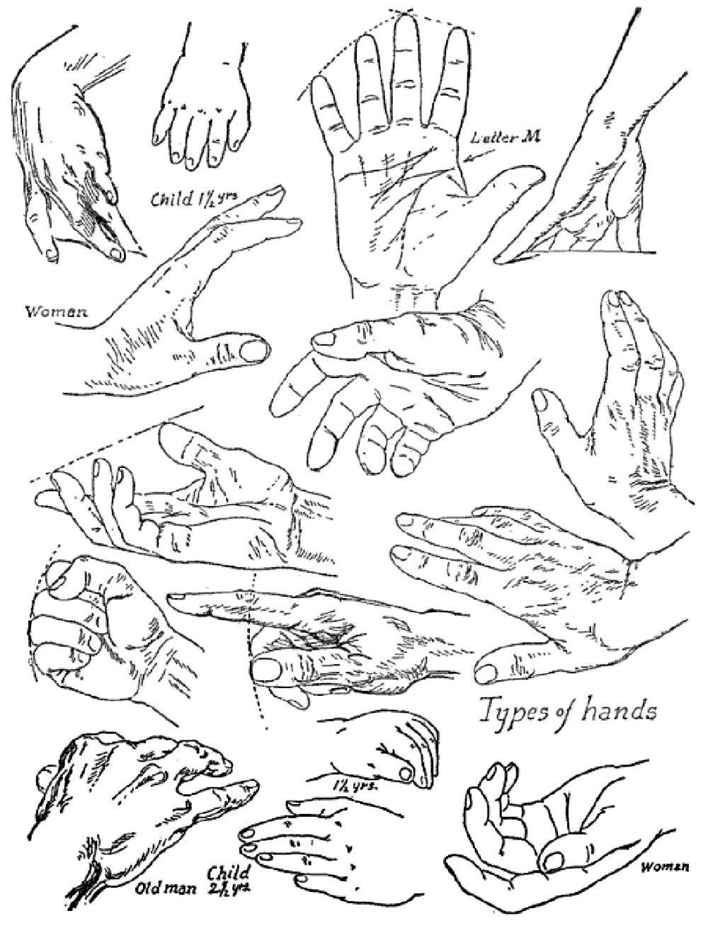 1000x1311 Drawing Hands Techniques For How To Draw Hands With References
