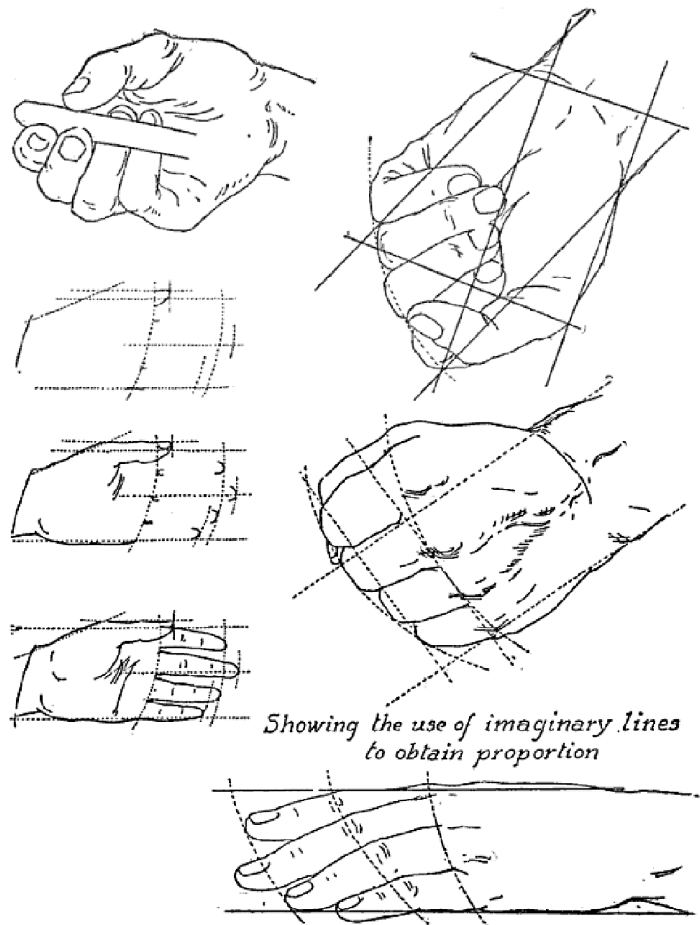 1000x1322 Drawing Hands Techniques For How To Draw References Drawing Adult