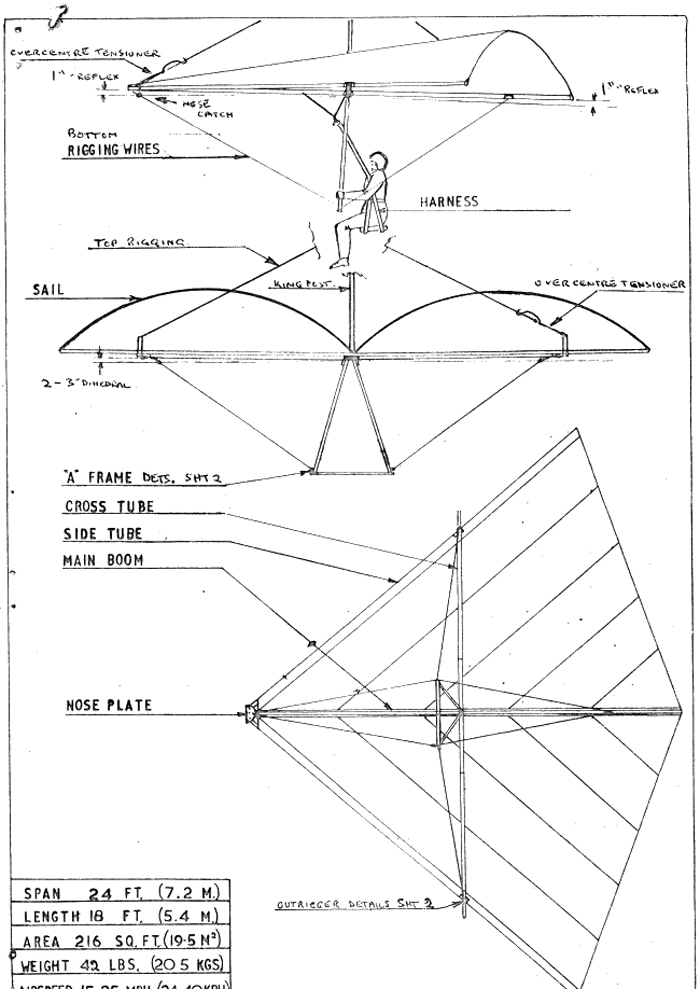 700x989 British Hang Gliding History Site. Len Gabriels Instructions He