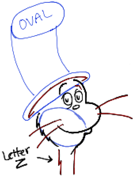450x603 How To Draw The Cat In The Hat In Easy Step By Step Drawing