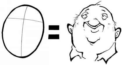 419x225 Creating Basic Head Shapes