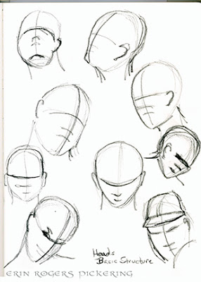 286x400 The Gluten Free Illustrator Daily Sketching, Drawing Human Head