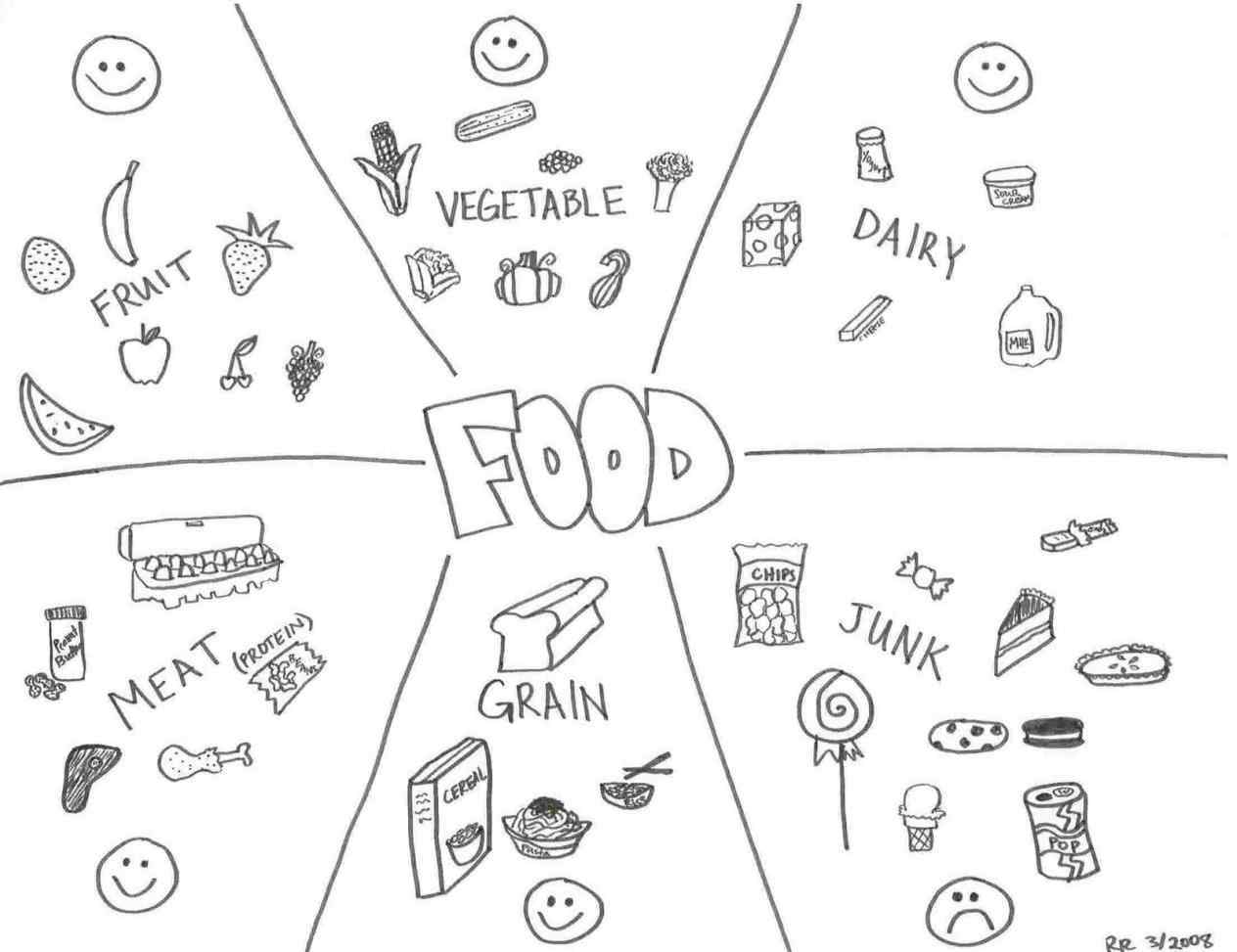 Healthy Food Drawing