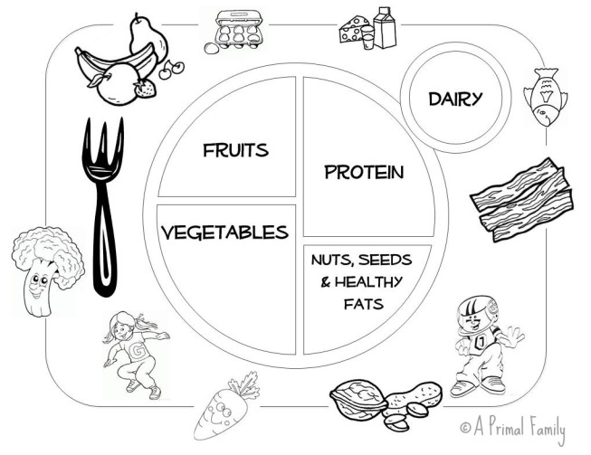 653x503 Coloring Pages Of Healthy Foods