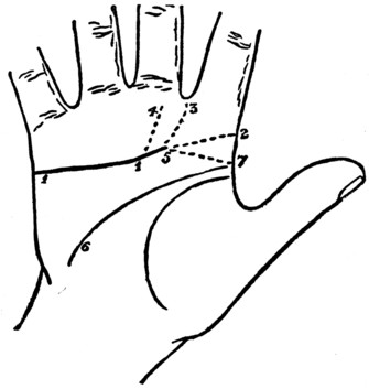 335x353 Palmistry For All, By Cheiro.