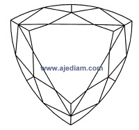 200x187 Diamond Shapes Drawings Of Facets Graphic Chart