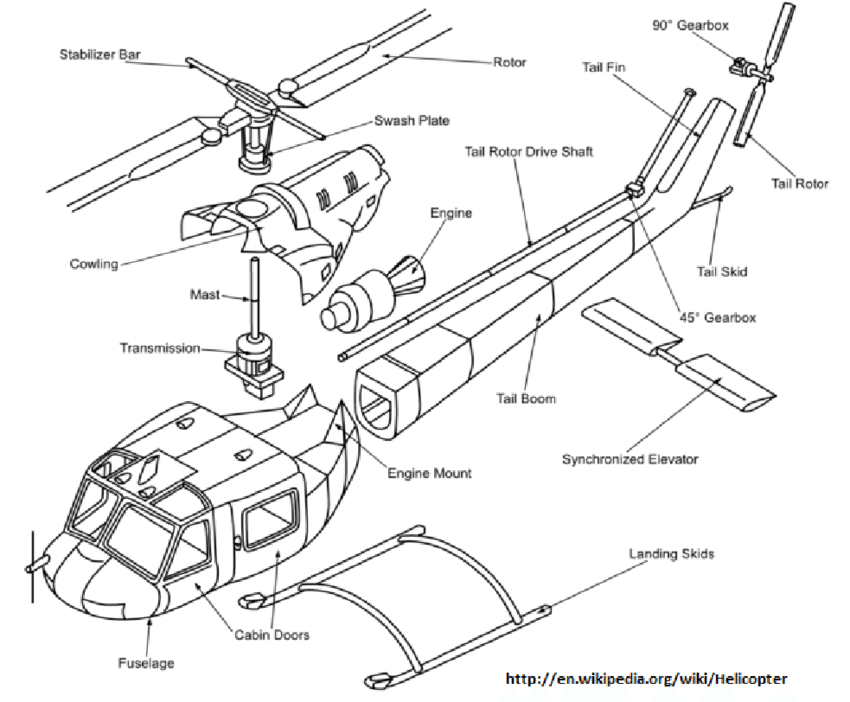850x702 Helicopter Structure