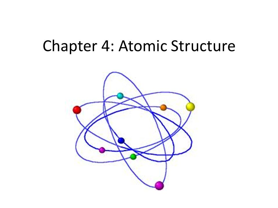 960x720 Chapter 4 Atomic Structure