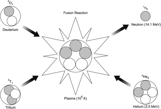 541x366 Ram Gopal Sharma M.sc. (Physics), Ph.d. (Low Temperature Physics