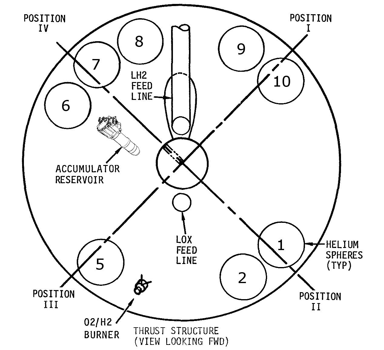 1268x1156 S Ivb (Saturn V) Propellant Tank Pressurization