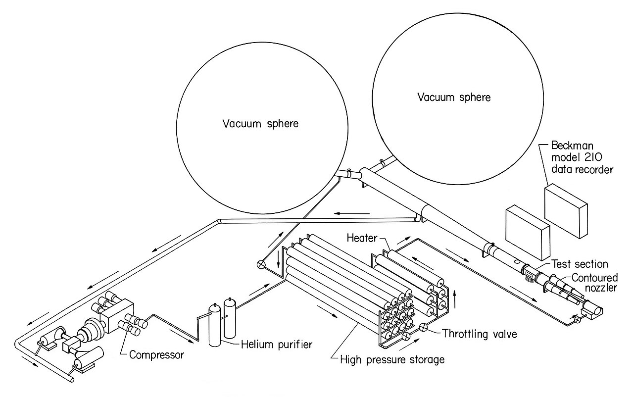 1279x802 Filehypersonic Helium Tunnel (9413564647).jpg