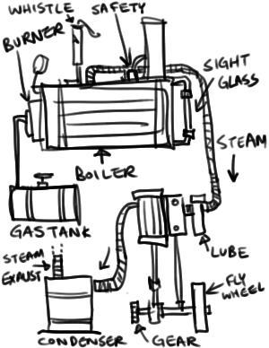 300x388 How To Drawdesign