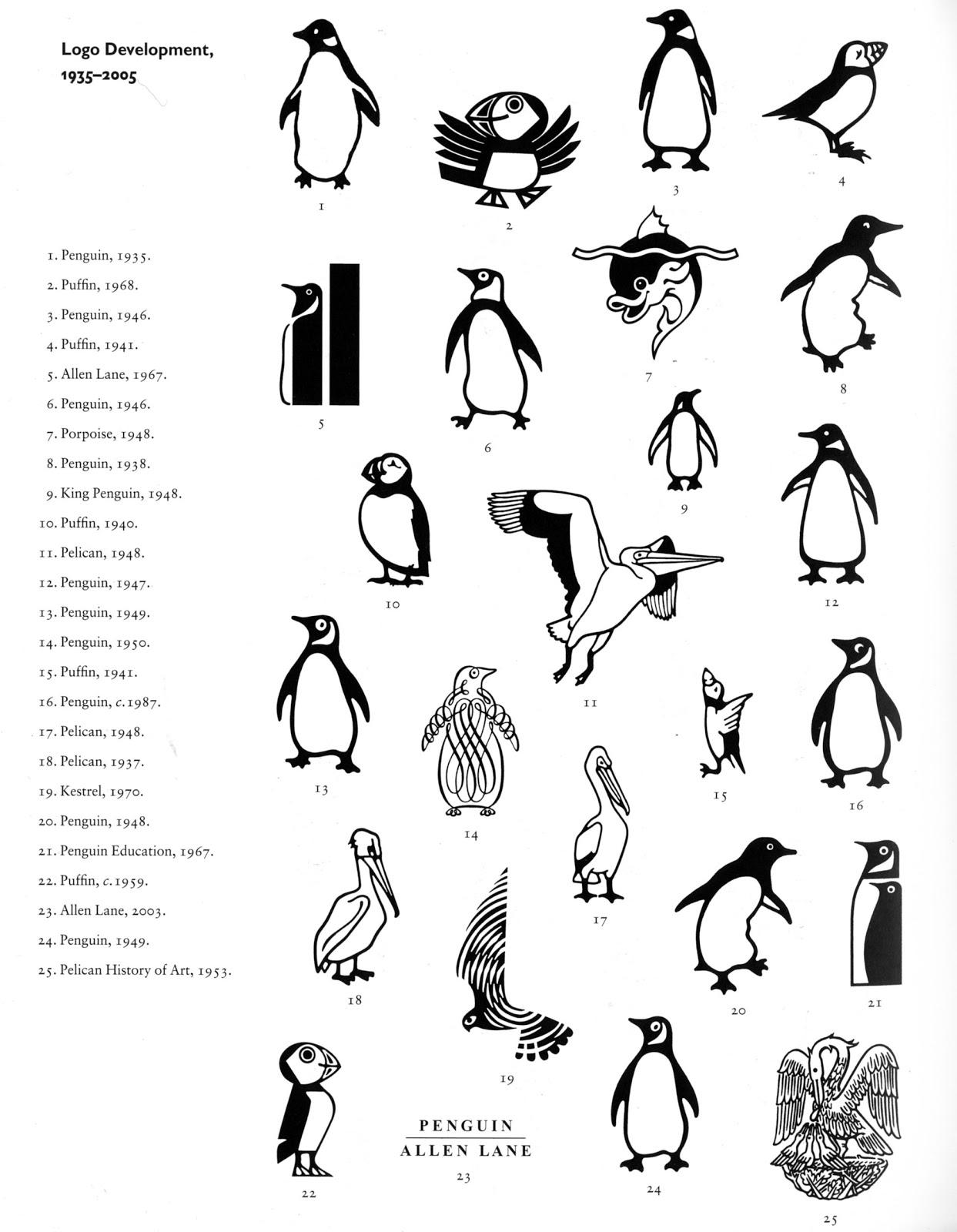 1243x1600 Design Context A Brief History Penguin Book Covers