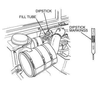 338x295 Procedure For Checking Transmission Fluid