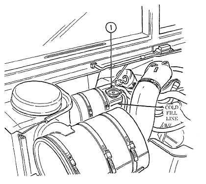 420x375 Servicing Coolant Surge Tank