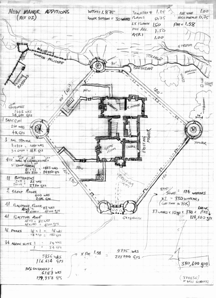 Hogwarts castle drawing at getdrawings free for personal use 720x992 floor plan of hogwarts castle tags hogwarts floor plan house malvernweather Choice Image