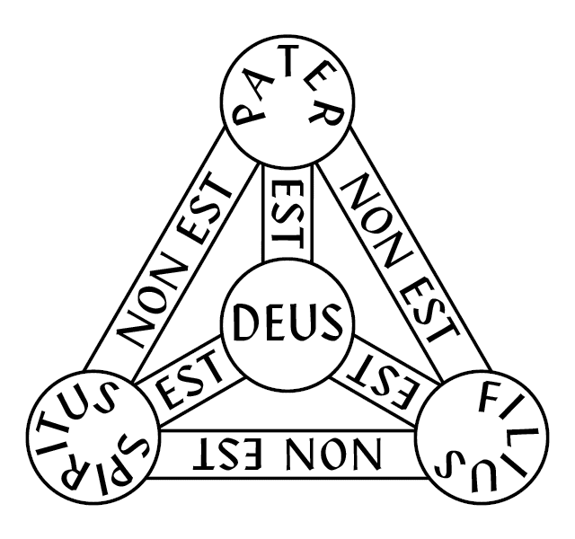 640x600 In Defense Of The Church Solemnity Sunday Of The Most Holy Trinity!