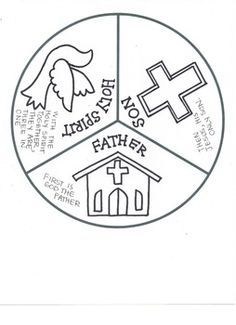 236x325 Holy Trinity Coloring Page Coloring Page For Kids