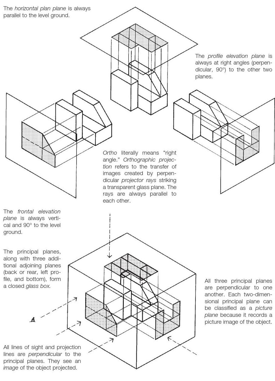 913x1264 Architectural Drawing Part1 Architectural Drawings And Drawings