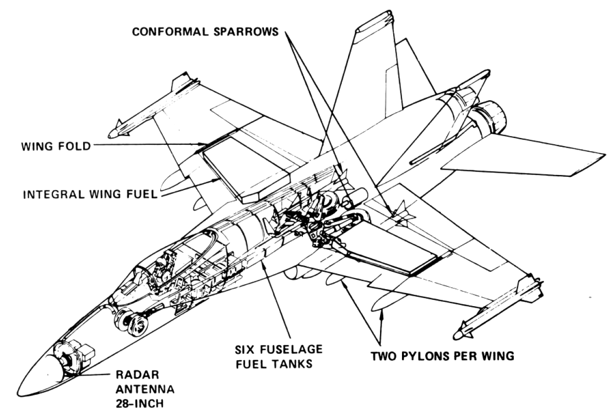 1257x856 Filemcdonnell Douglas Fa 18a Hornet Drawing 1977.png