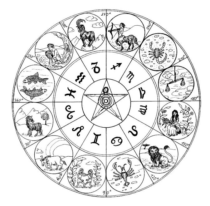 673x660 What Is Astrology Myinnerpath