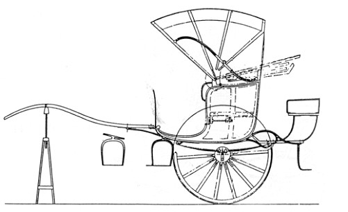 501x306 Horse Drawn buggy plans Horse Drawn Buggy Plans What I Like