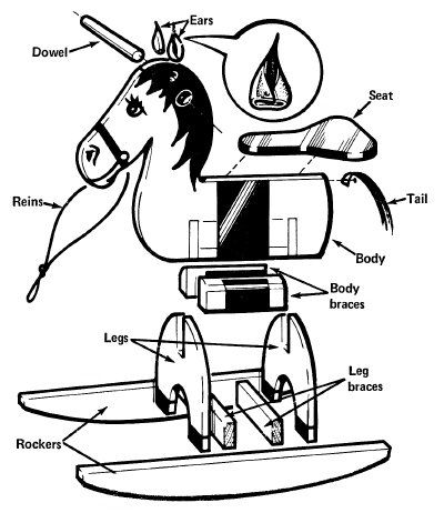 400x462 41 Best Rocking Horse Plans Images On Rocking Horse