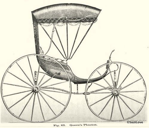 Horse Carriage Drawing