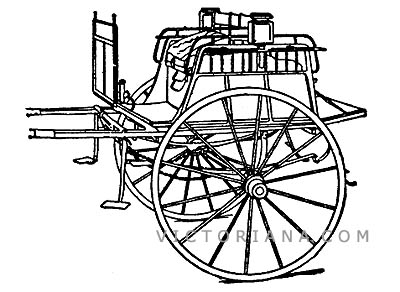 400x292 19th Century Horse Carriages