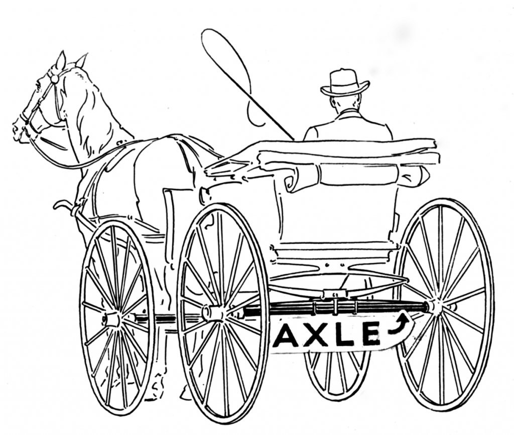 1024x867 Horse Carriage Drawing