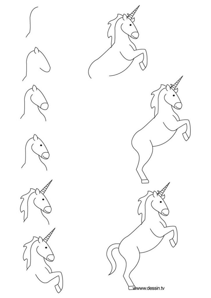 725x1024 How To Draw A Unicorn Step By Step Easy Best 25 How To Draw