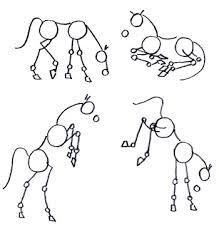 219x230 Resultado De Imagen Para Easy Drawings For Beginners Step By Step