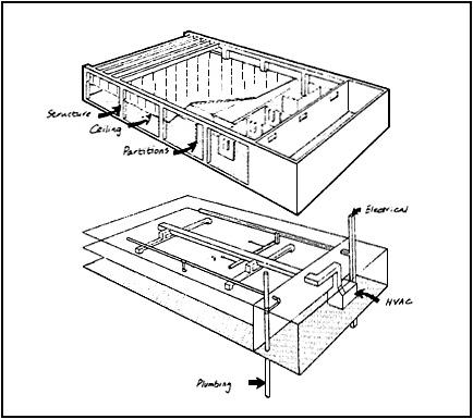 434x385 Appendix E Hospital Building Systems Fourth Dimension